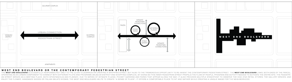 INTERNATIONAL COMPETITION MOLEWA, PLOT 7: SHOPPING STREET, RUICHANG, CHINA